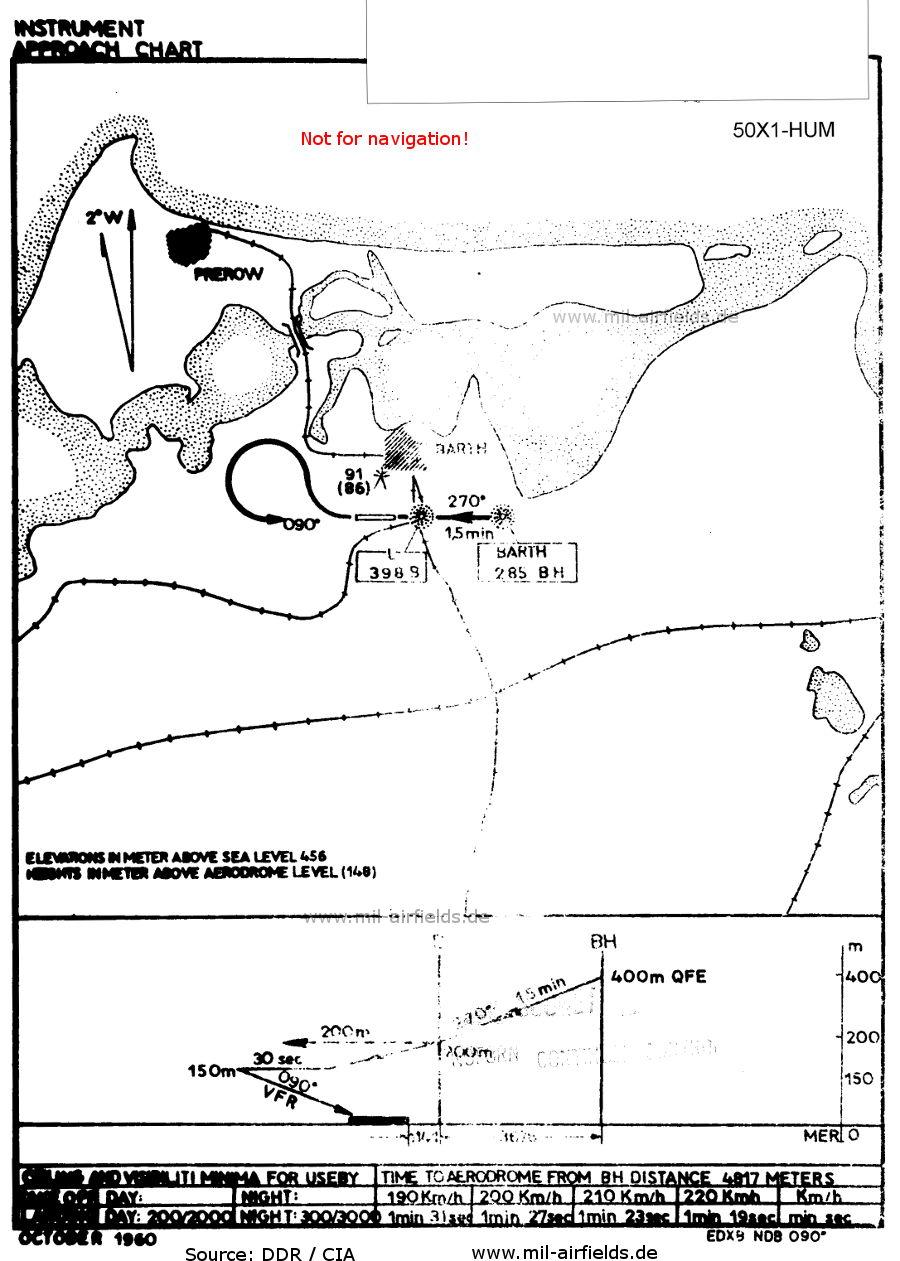 NDB approach chart runway 09 Barth aerodrome, Germany 1960