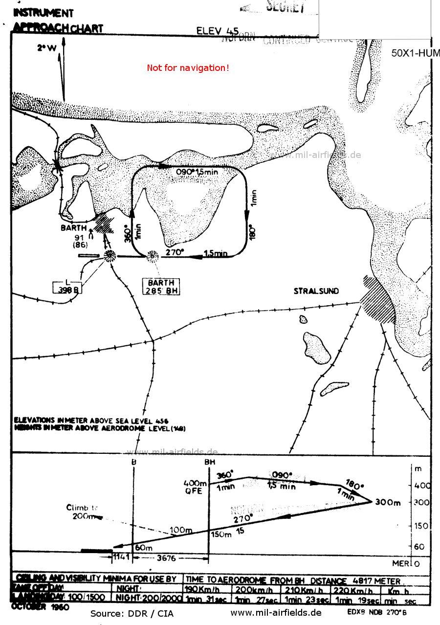 Karte NDB-Anflug Landebahn 27 Flugplatz Barth, 1960