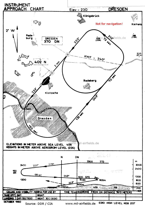 flughafen dresden karte Flughafen Dresden Klotzsche   Anflugkarten   Military Airfield