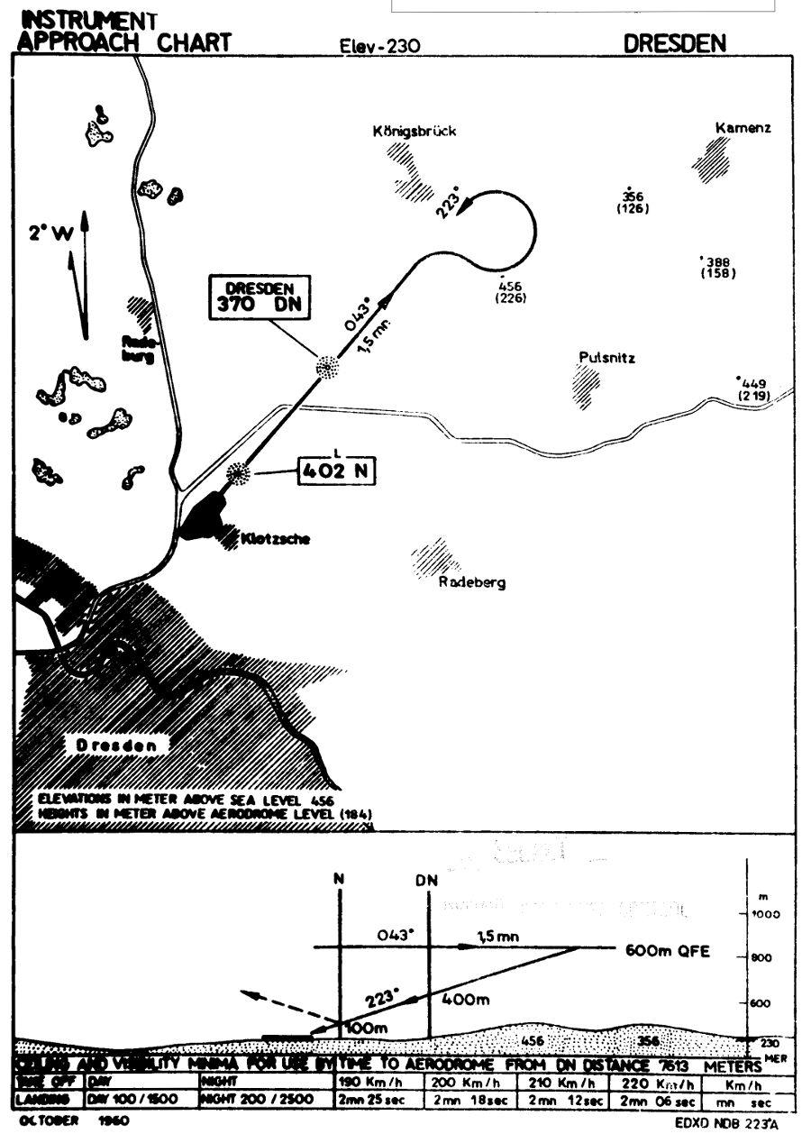 Karte NDB-Anflug Landebahn 22 Flughafen Dresden Klotzsche, DDR 1960