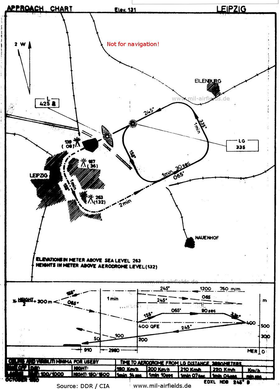 NDB approach chart runway 25 Leipzig Mockau Airport, Germany 1960