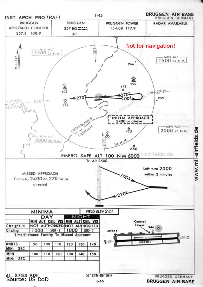 Karte NDB-Anflug Landebahn 27 Flugplatz RAF Brüggen, 1960