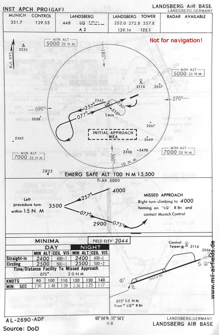 Landsberg Air Base, Germany: NDB approach chart runway 07, May 1966