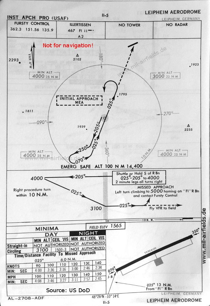Anflugkarte Fliegerhorst Leipheim, Deutschland 1960