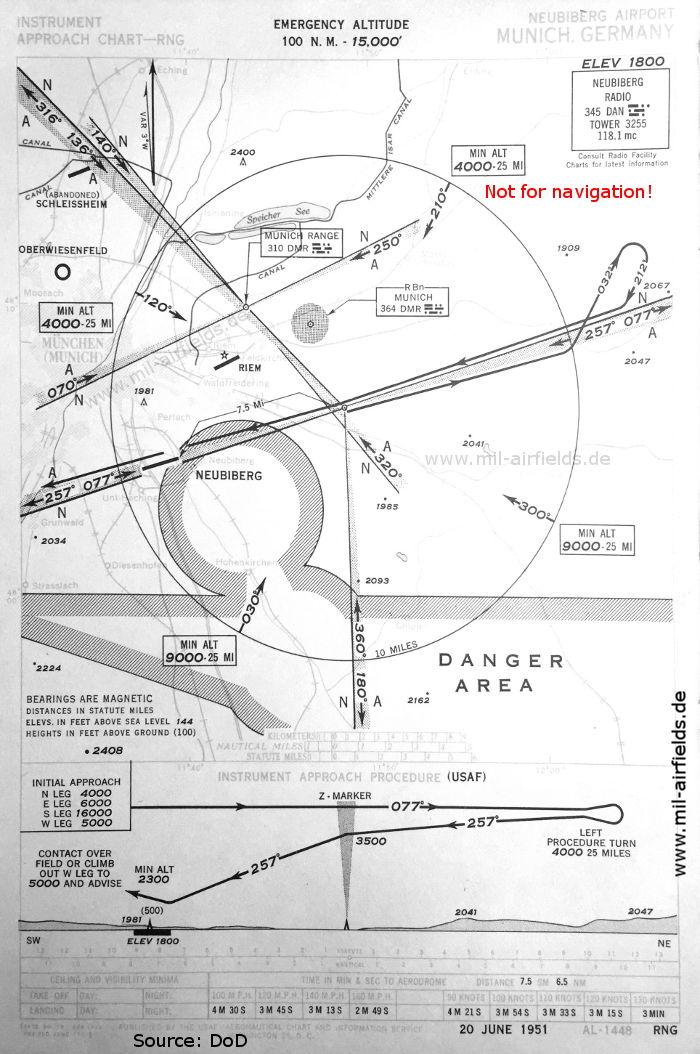 Fliegerhorst Neubiberg: Range-Anflug Landebahn 26, Juni 1951