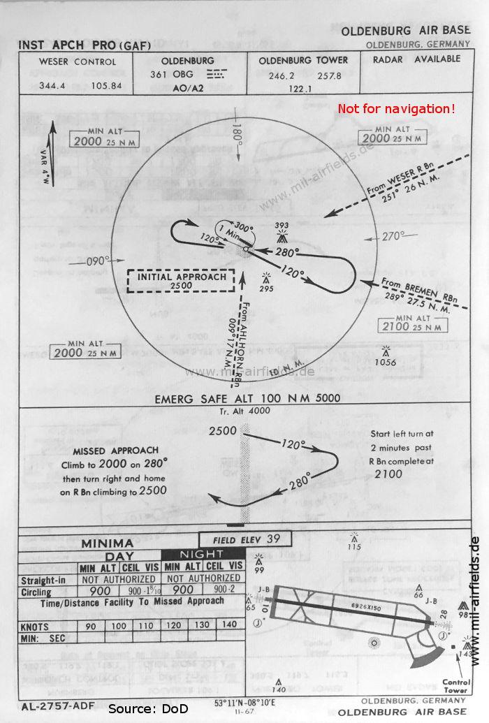 Oldenburg Air Base, Germany: NDB approach runway 28, May 1966
