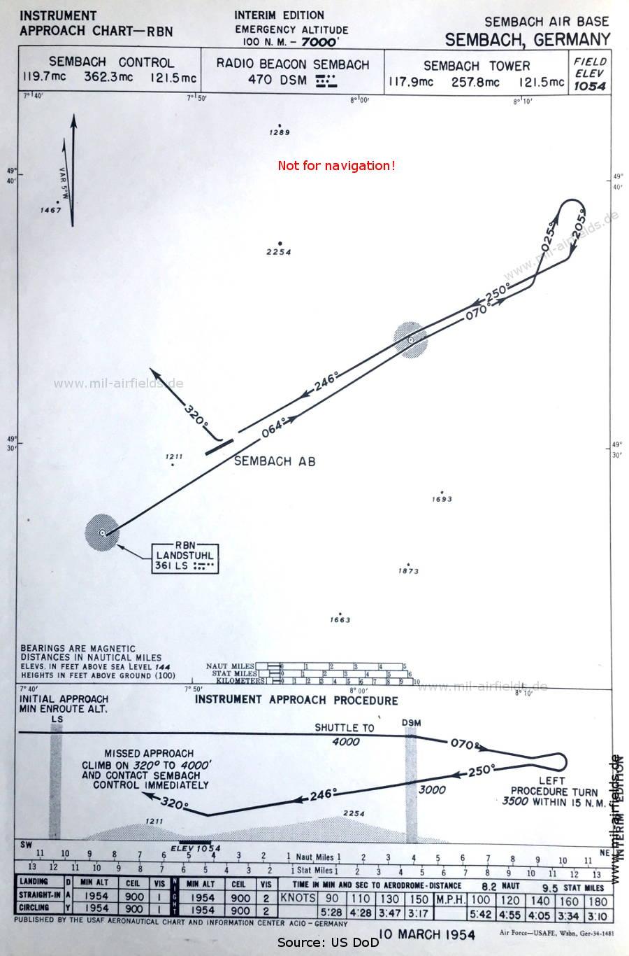 NDB approach runway 25 Sembach Air Base, Germany 1954