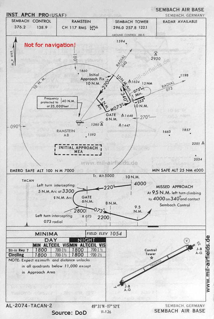 Flugplatz Sembach: TACAN-Anflug Landebahn 07, Mai 1966
