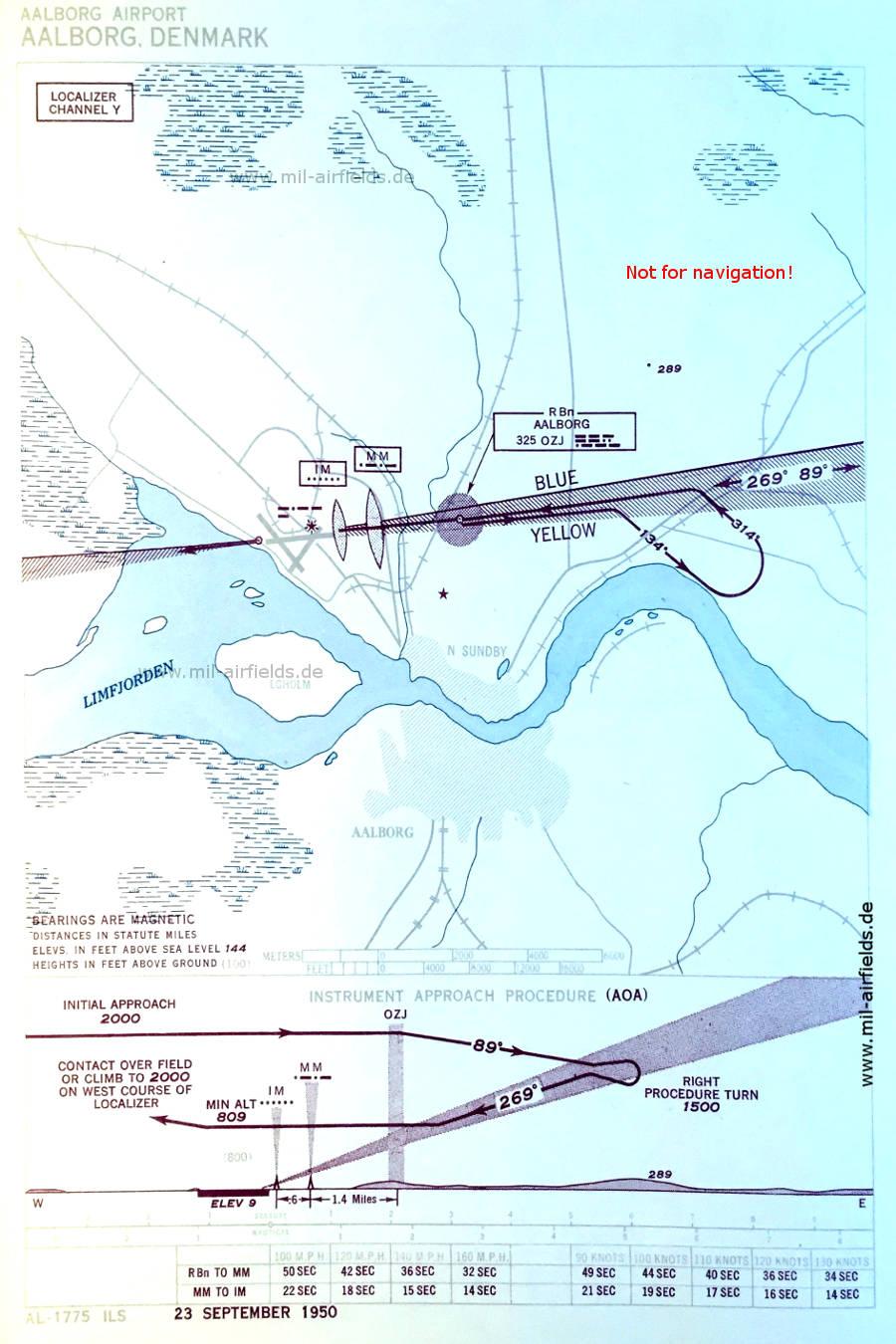 ILS approach chart runway 27 Aalborg Airport / Lufthavn, Denmark 1950