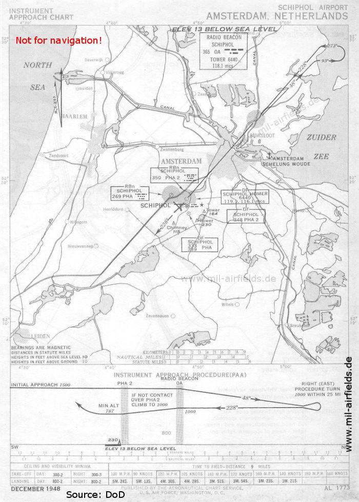 Amsterdam Schiphol: NDB-Anflug Landebahn 23, 1948