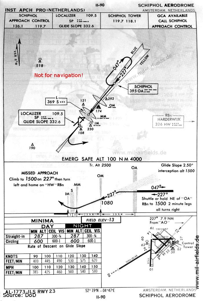 ILS approach runway 23 (October 1960)