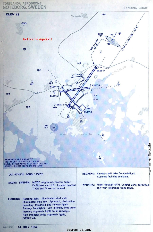 Flugplatzkarte Göteborg Torslanda, Schweden 1954