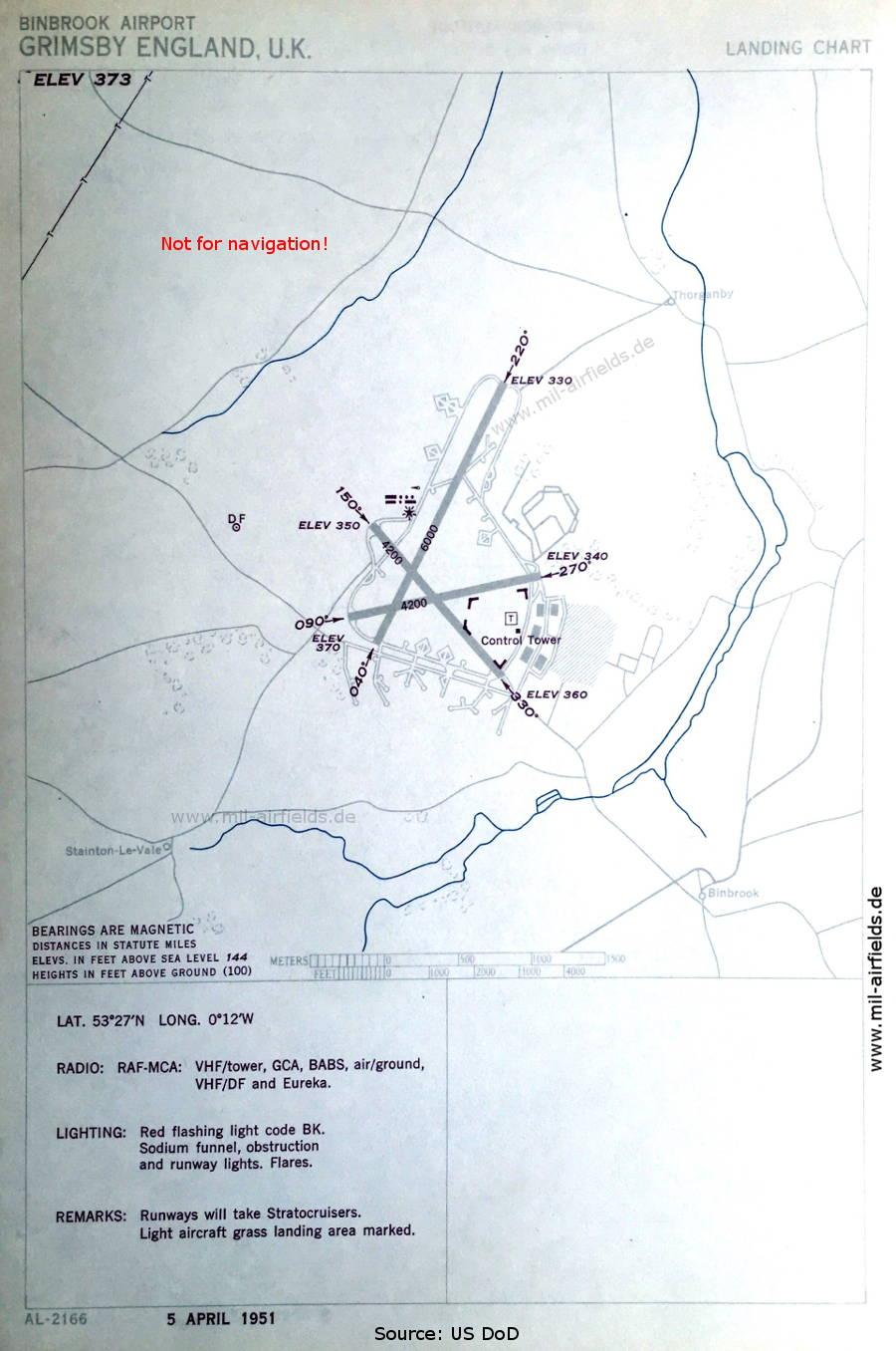Flugplatz-Karte RAF Binbrook, Großbritannien 1951
