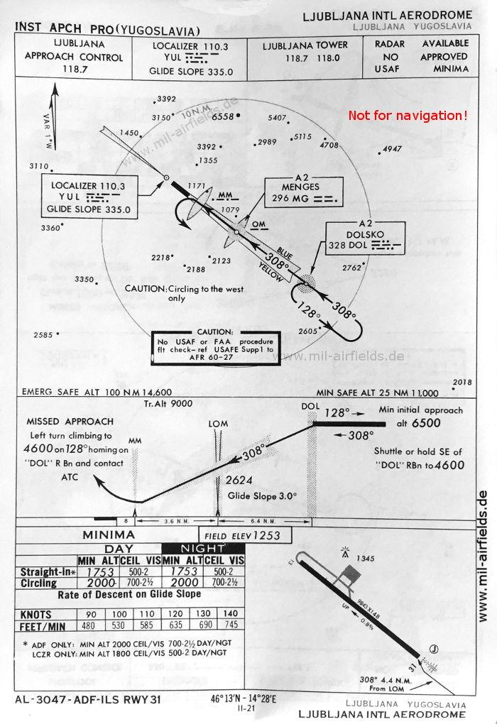 Flughafen Ljubljana Brnik: ILS-Anflug Landebahn 31, Mai 1966