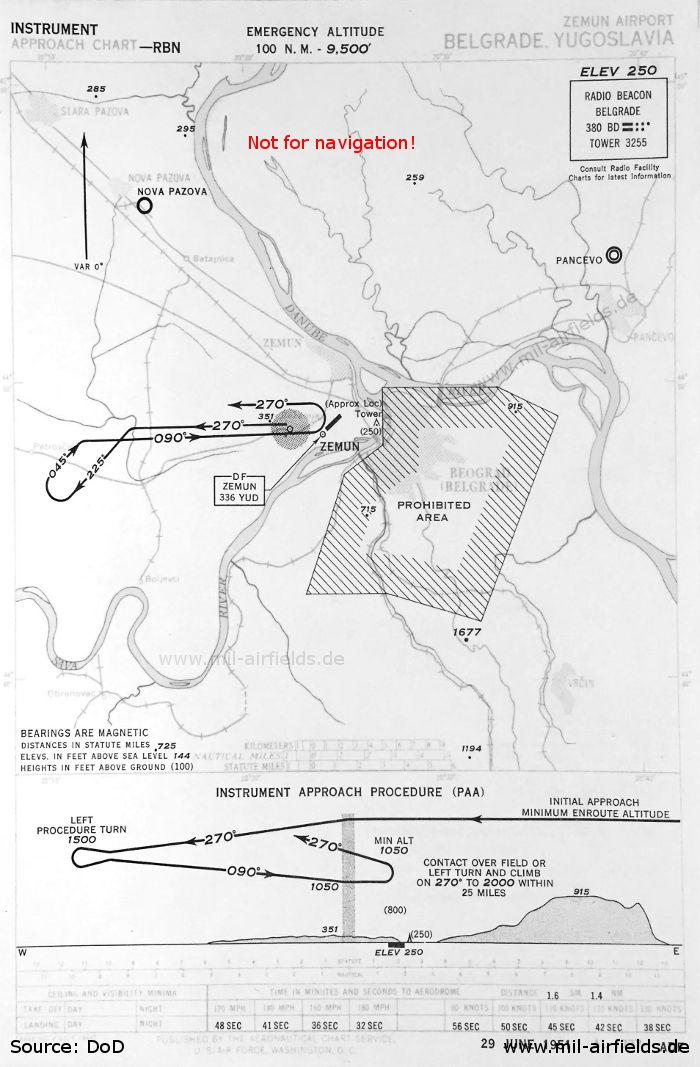 Belgrade Zemun Airport: NDB approach chart 1951